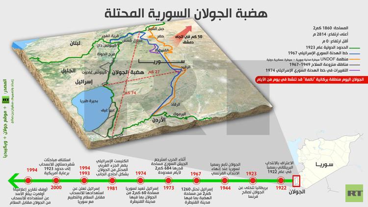 Photo of إنفوجرافيك: هضبة الجولان السورية المحتلة