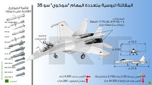 Photo of ما هي المقاتلات الروسية المدمرة التي انتقلت لسوريا؟