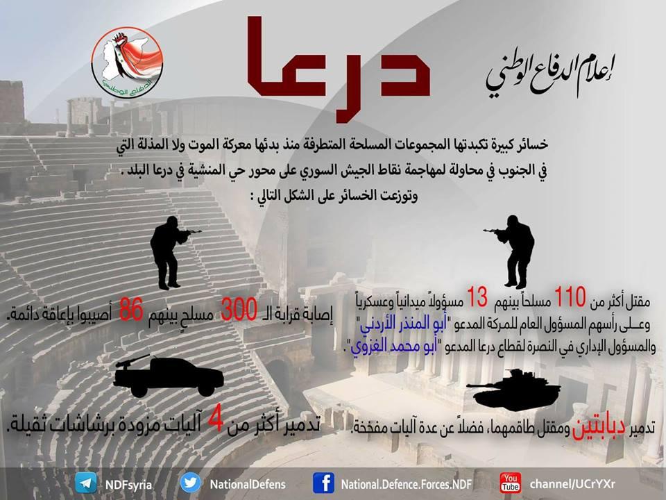 Photo of خسائر النصرة خلال هجوم المنشية