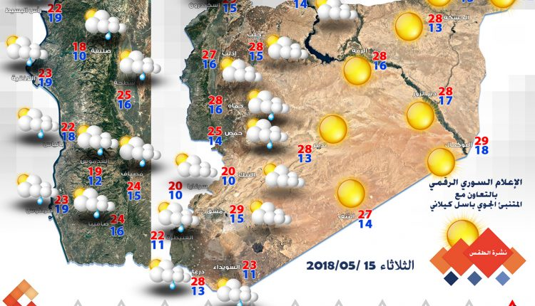 Photo of نشرة الطقس في سوريا الثلاثاء 15- أيار