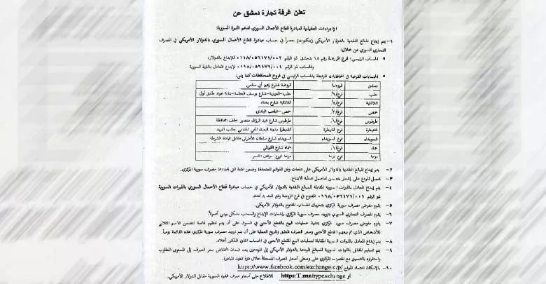 Photo of لدعم الليرة وخفض الدولار.. مبادرة لغرفة تجارة دمشق