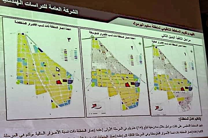 Photo of مطلع 2020..مخطط تنظيمي للقابون واليرموك