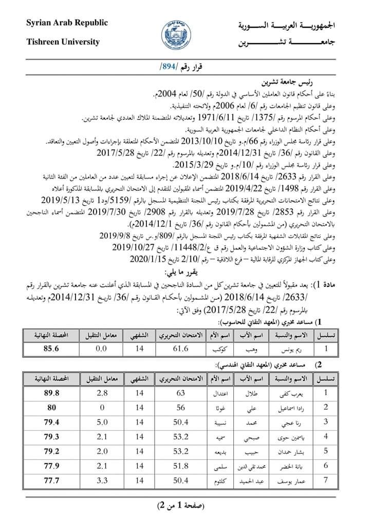 Photo of جامعة تشرين تعلن أسماء الناجحين في المسابقة من الفئة الثانية معاهد