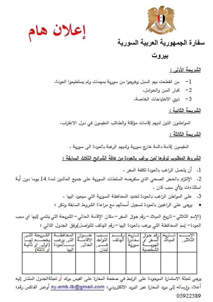 Photo of السفارة السورية في بيروت تعلن عن تسجيل عبر الاستمارة الإلكترونية لمن يود العودة إلى سورية