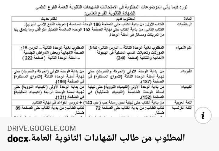 Photo of وزارة التربية تحدد المطلوب بالامتحان لطلاب شهادة التعليم الأساسي والثانوية بكل فروعها
