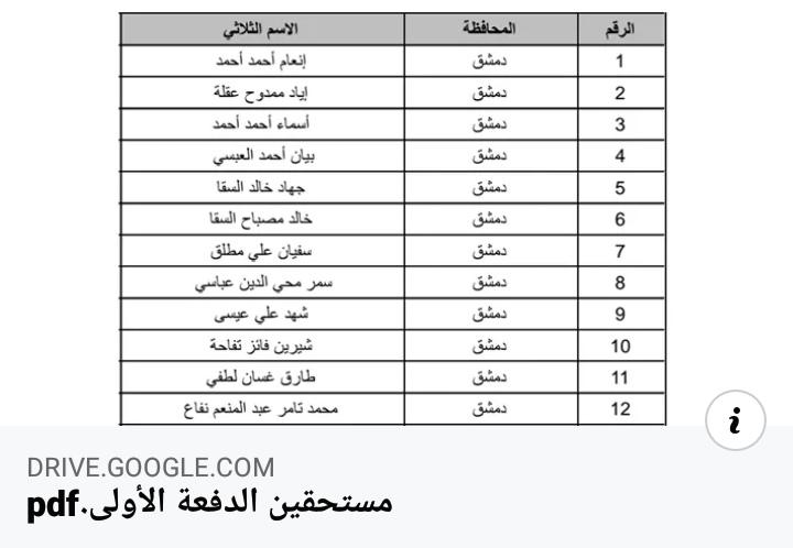 Photo of قوائم الدفعة الأولى للمستفيدين من الحملة الوطنية للاستجابة الاجتماعية الطارئة