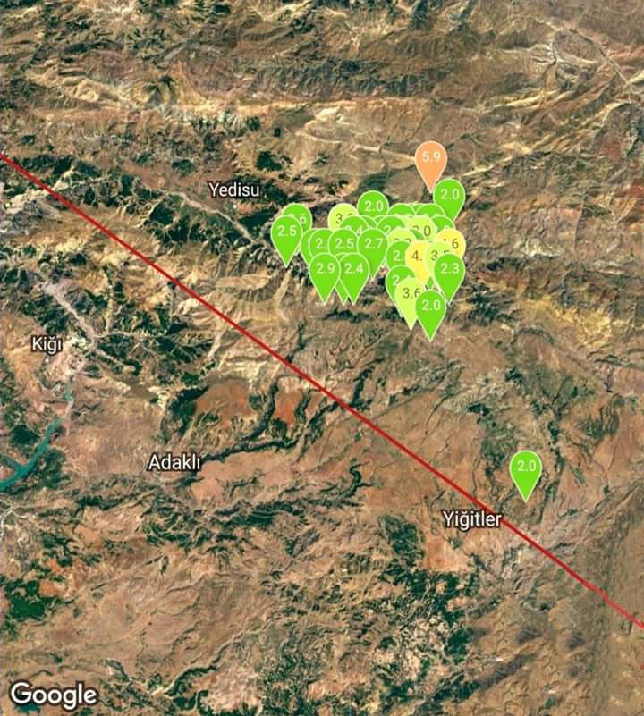 Photo of توالي هزات أرضية ارتدادية شرقي تركيا