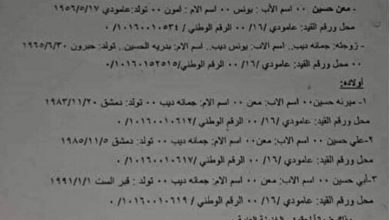 Photo of الحجز الاحتياطي على أموال مدير فرع إدارة الاتصالات السورية