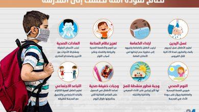 Photo of نصائح لعودة آمنة لطفلك إلى المدرسة