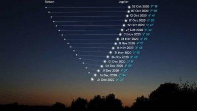 Photo of سورية ودول شمال الأرض تشهد غداً ظاهرة فلكية لم تحدث منذ 400 سنة