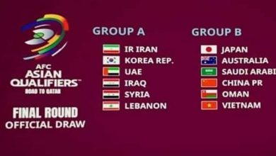 Photo of Syrian football national team comes in group A of the final round of World cup qualifier